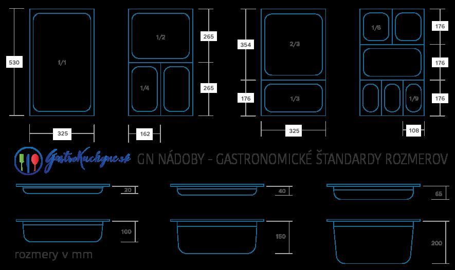 GN NÁDOBY - gastronomické štandardy rozmerov GN nádob od GN1_1